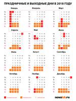 30 апреля какой праздник – 30 Апреля праздники — Какой Сегодня Праздник.рф
