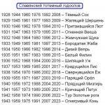 Какой год у славян сейчас – На Календаре Руси наступило 7527 лето. С Новолетием!