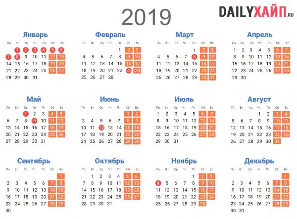 Какие поправки вышли в 2019 году по особо тяжким преступлениям строгий режим