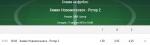 Пфл турнирная таблица зона центр – MyScore.com.ua: ПФЛ — Второй дивизион