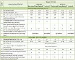 Нормы гто обязательные – ГТО | Нормативы ГТО | ВФСК ГТО