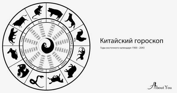 1949 год какого животного по восточному календарю характеристика знака