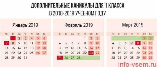 Смотреть Узнай! Школьные каникулы в Украине в 2019 году видео