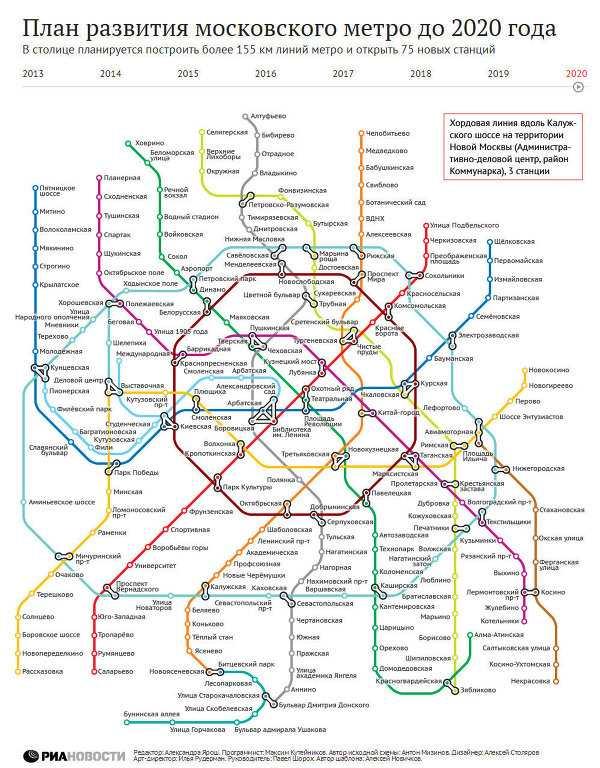 новая карта москвы