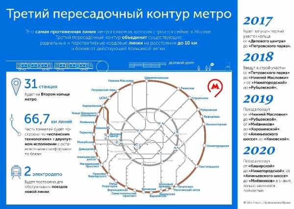 метро москва схема 2020 с вокзалами и аэропортами