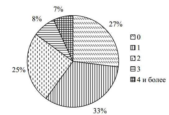 демо версия метапредметная диагностика 7 класс мцко